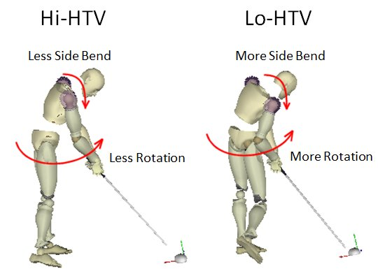 Lo and Hi HTV Posture at Impact