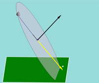 Kinetics example used in the Forces and Motion - Kinetics and Kinematics Workshop