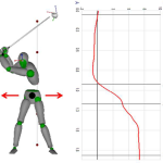 Biomechanics Every Golf Instructor Should Know – Part 1