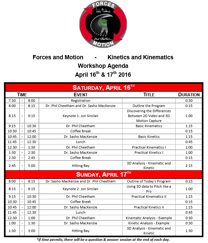 Forces-and-Motion-Agenda---April